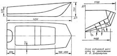 Boat Plans, Diagram, How To Plan, Product Design Poster
