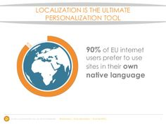 of EU internet users prefer to use sites in their own native language. Statistics, Infographics, Nativity, Language, Internet, Words, Style, Self, Infographic