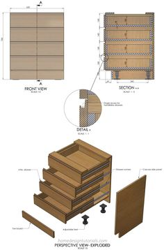 Kitchen Design Principles – Home Design Tutorials