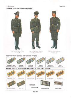 Plate XVII: German Navy: Field Gray Uniforms