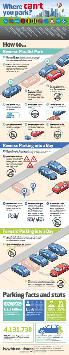 A few simple guidelines for when to turn and what to use for reference points when parking may be all you need to perfect your parking abilities. This infographic illustrates exactly how to parallel park and pull in quickly (backwards or forwards) into a parking lot spot.