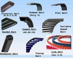 Flexible belts cog timing V Garage Tools, Cogs, Pulley, Gears, Knowledge, Engine, Study, Consciousness, Studio