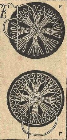 Il y a bien des manières de se faire un gabarit pour réaliser cette magnifique dentelle. Voici un article qui a paru dans la presse française en 1950. On y explique qu'on peut prendre un bouchon de liège d'au moins 5 centimètres de diamètre dans lequel...