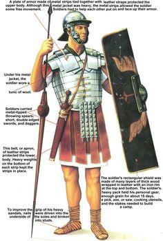 roman soldier. The Roman Legion underwent several evolutions in armor, shield, pilum, and gladius.