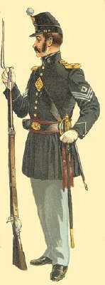 Uniform of the Union Army -