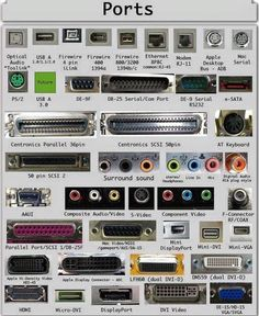 Computer Education World. Anyone Can Use A Desktop Computer With The Right Advice. Individuals from all over the world use desktop computers on a daily basis for both professional and personal reasons. You may not know much about computer Alter Computer, Computer Basics, Computer Help, Computer Technology, Computer Science, Computer Case, Computer Tips, Computer Programming, Energy Technology