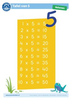 Multiplication, Math, School Frame, School Tool, Numbers Preschool, Special Education, Einstein, Kindergarten, Classroom