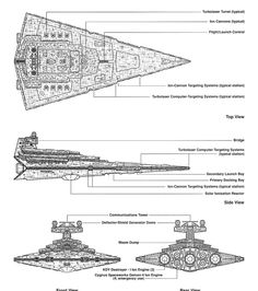 Schematics of the Imperial I-class Star Destroyer. Nave Star Wars, Star Wars Rpg, Star Wars Ships, Star Trek, Star Destroyer, Science Fiction, Star Wars Spaceships, Drawn Art, Star Wars Vehicles