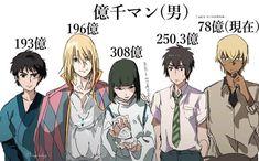 Film Anime, Anime W, Anime Guys, Totoro, Studio Ghibli Art, Studio Ghibli Movies, Hayao Miyazaki, Manhwa, Personajes Studio Ghibli