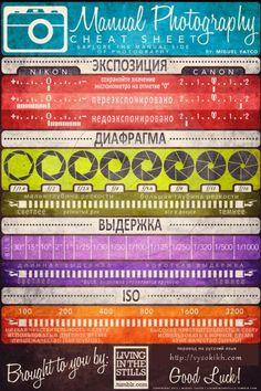 Prophotos.ru. Профессионально о фотографии - Шпаргалки для фотографов