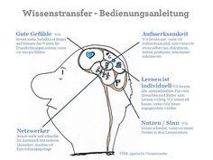 Bedienungsanleitung Gehirn