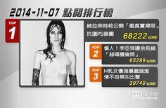 2014.11.07中時電子報熱門新聞Top3排行榜