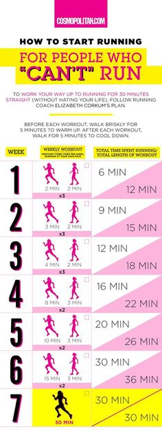 Fitness Motivation : Description HOW TO START RUNNING: This beginners guide to running is perfect for people who want the benefits of running — strong muscles, a healthy bone density, a superior workout, and much more — but don't know where to start. Fitness Workouts, Sport Fitness, Yoga Fitness, Health Fitness, Fitness Weightloss, Cardio Workouts, Weight Workouts, Fitness Diet, Pink Fitness