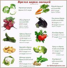 А ты знаешь сколько нужно варить овощи, чтобы они сохранили все полезные свойства?Теперь знаешь