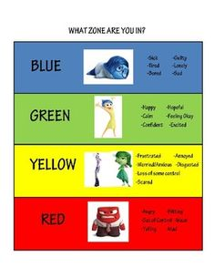 Billedresultat for inside out zones of regulation Zones Of Regulation, Emotional Regulation, Self Regulation, Feelings Chart, Feelings And Emotions, Coping Skills, Social Skills, Inside Out Emotions, Therapy Activities