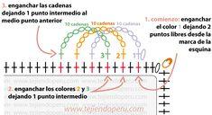 Tutorial: borde espiralado en 3 colores en crochet
