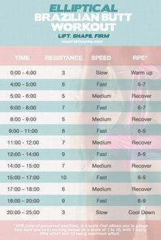 25 minute elliptical workout