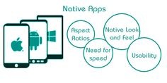 A #Native application is an #application program that has been produced for utilization on a specific platform or device.