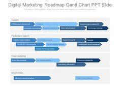 Digital Marketing Roadmap Template  Visualizing Data