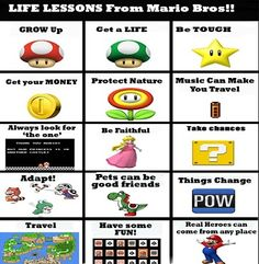 """Life Lessons from """"MARIO"""" - Do you remember this game???"""