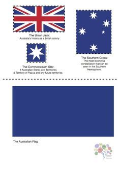 A free printable cut-and-paste kids activity of the Australian Flag. Australian Party, Australian Flags, Australia Continent, Australia Day, Preschool Crafts, Crafts For Kids, Activities For Kids, Party Activities, Preschool Ideas
