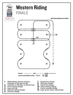 Horse show patterns | Western Riding finals pattern for the 2016 Ford Youth World.