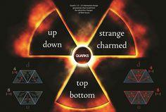 Geometry of Quarks revealed