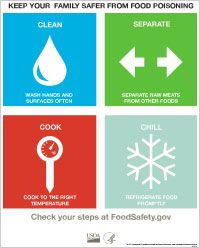 Great resources for food safety!
