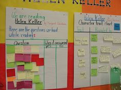 Reading Is Thinking-great anchor charts!