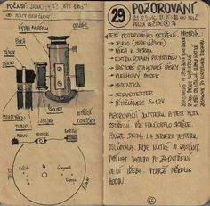 Sketch Note Astronomy telescope  powerSeeker  127 EQ