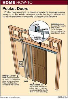 Pocket Door Installation, Small Shower Remodel, Small Showers, Diy Home Repair, Wet Rooms, Home Repairs, Basement Remodeling, Remodeling Ideas, Door Design