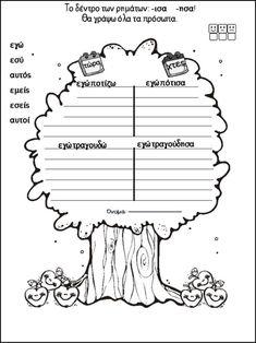 Παίζω, ζωγραφίζω και μαθαίνω για το ρήμα. Για τις μικρές τάξεις του δ… Educational Activities, Book Activities, Learn Greek, Greek Language, School Levels, Language Activities, Home Schooling, Data Science, Teaching Math