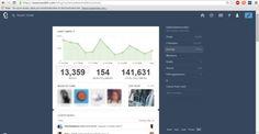 reblog 6 posts to 158k followers by janelleski