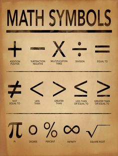 Math Symbols Poster For Home, Office or Classroom Mathematics Typography Art Print Fine Art Paper, Laminated, or Framed is part of English vocabulary - Art to educate and to inspire for all manner of spaces English Writing Skills, English Lessons, English Vocabulary, Learn English, Math Vocabulary, Learn Spanish, Grammar Posters, Writing Posters, Protest Posters
