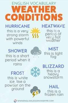 Here you will find some common English idioms connected with weather. Weather is an important topic in English conversation. English Idioms, English Lessons, English Grammar, English Language, Weather Vocabulary, New Vocabulary Words, English Learning Course, Teaching English, Weather Experiments