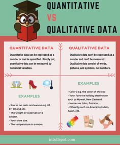A list of the different types of data in statistics, marketing research, and data science. Explanation and examples of data types plus infographics in PDF. Research Writing, Research Skills, Dissertation Writing, Study Skills, Research Paper, Writing A Book, Dissertation Motivation, Qualitative Research Methods, Quantitative Research