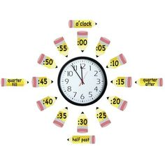 Telling Time Bulletin Board Sets Time flies when you are having fun! This Telling Time Kit works with any analog classroom clock to teach time visually. Set also includes out clocks with hands to practice basic time concepts. Classroom Clock, 2nd Grade Classroom, Classroom Displays, Math Classroom, Classroom Organization, Classroom Decor, Future Classroom, Classroom Supplies, Classroom Management