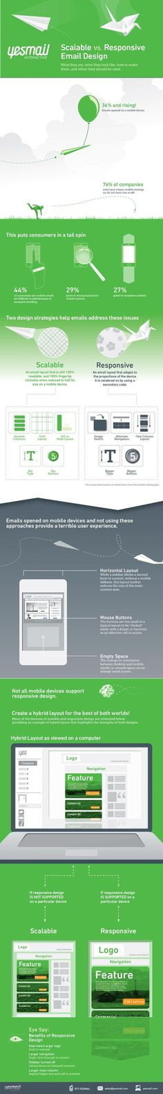 scalable Vs. responsive email design - #DEM email #marketing