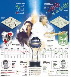 Atlético Nacional y River Plate jugarán hoy la final de la Copa Suramericana.