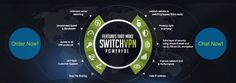 SwitchVPN review and features  #vpn #internet #security #encryption #cybersecurity # anonymous #bigdata #hackers #tech