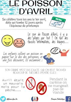How To Learn French In 10 Days Printing Videos Clothes Belts French Teaching Resources, Teaching French, Reto Fitness, Teaching Culture, French Poems, Learning French For Kids, High School French, French Flashcards, Classroom Memes