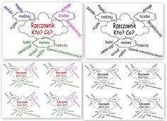 Zdjęcie użytkownika Belferkowo- edukacja przedszkolna i wczesnoszkolna- pomoce dydaktyczne. Christmas Card Verses, Bullet Journal, Polish, Education, Signs, School, Google, Speech Language Therapy, Projects