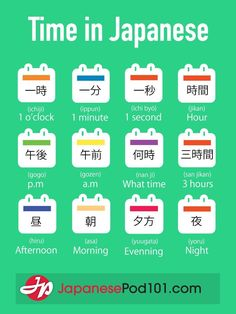 Japanese Vocabulary: Time
