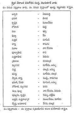 Ashtothram telugu pdf in shiva
