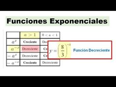 Dominio rango y grafica de una funcion exponencial | función ...