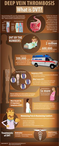 What is DVT? Find out how you can prevent deep vein  thrombosis. #infographic March is DVT Awareness Month!!