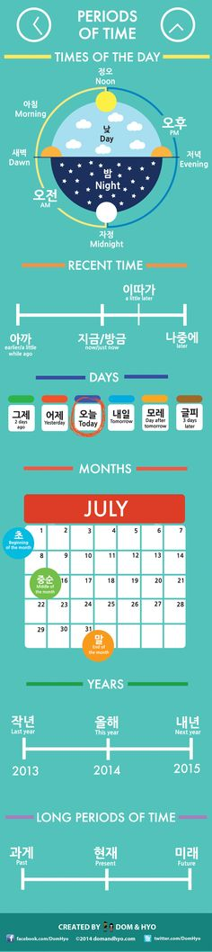 Infographic: Periods of Time in Korean Times of the day, days, months, years, long periods of time