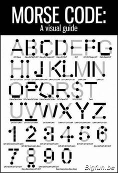 Visual Morse Code image - from The Hull Truth (Boating and Fishing Forum), The Funny Pic Thread (beyond thunder dome), Page 15     ...does this really work?...