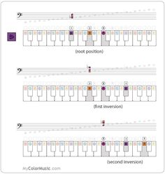 how to teach music notation