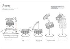 Le schéma de montage, le rapport à l'emballage
